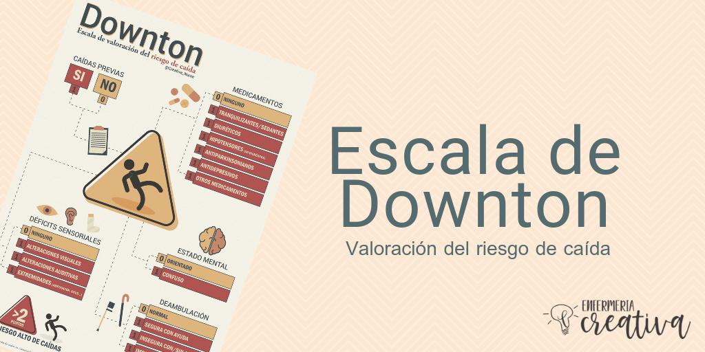Escala de Downton