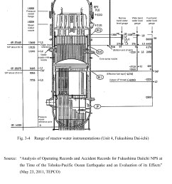 reactor building layout and reactor designs [ 1925 x 3149 Pixel ]