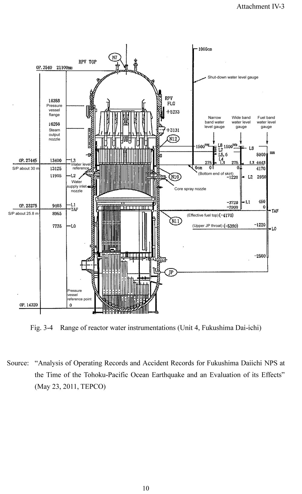 medium resolution of reactor building layout and reactor designs