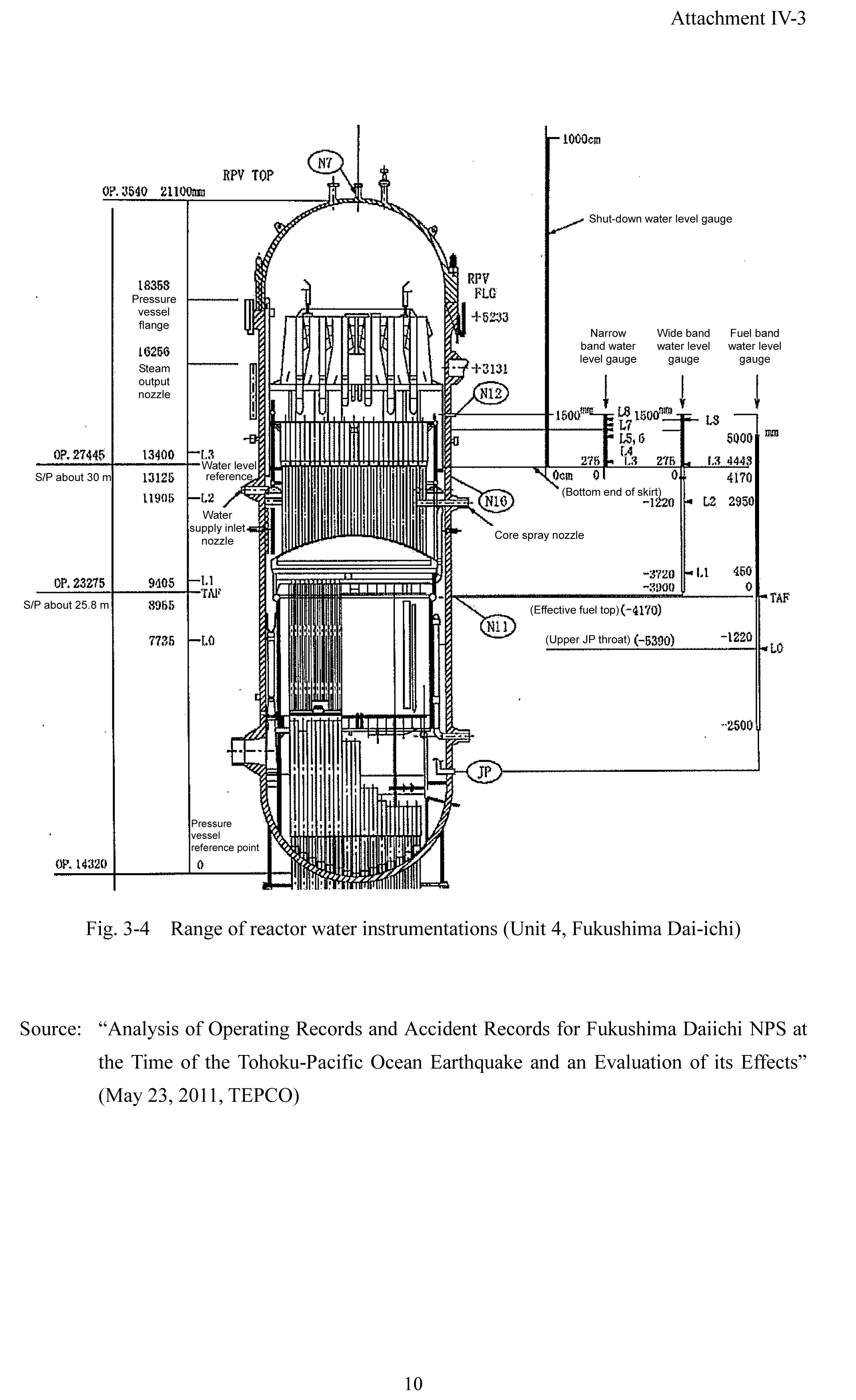 hight resolution of reactor building layout and reactor designs