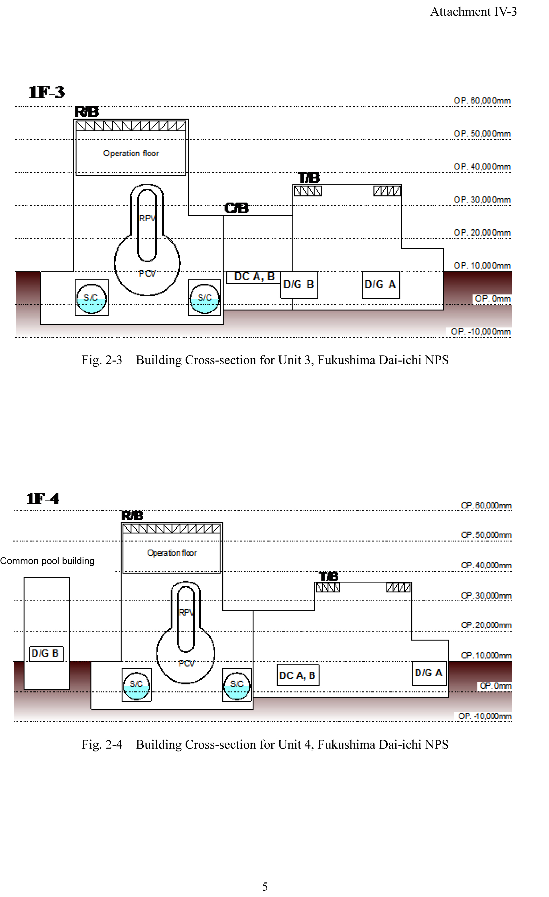 INTRODUCTION OF NUCLEAR (MEHB513): Reactor Building Layout