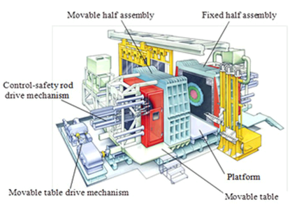 Japans FCA (Fast Critical Assembly) Diagram