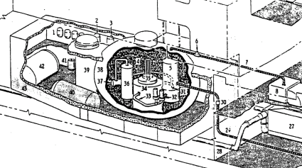 USS Sturgis Diagram