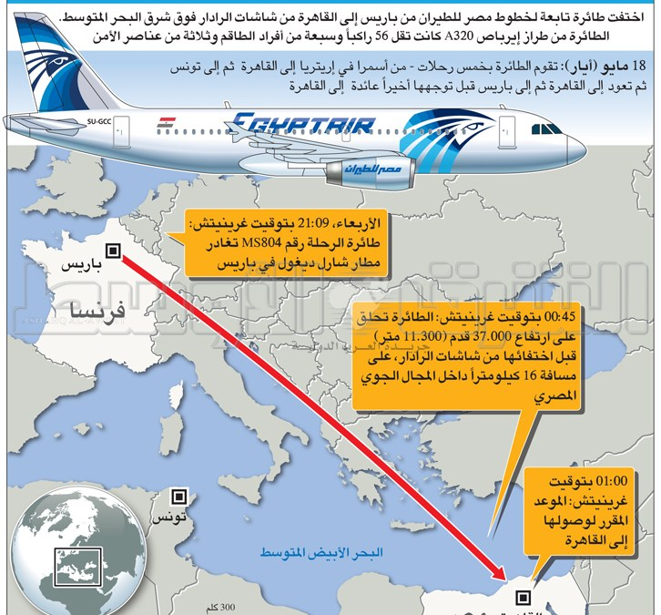 Terrorism not Ruled out in EgyptAir Plane Crash