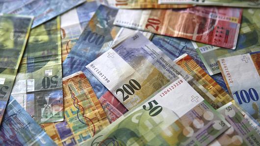 Swiss Franc Falters on Returning Risk Appetite