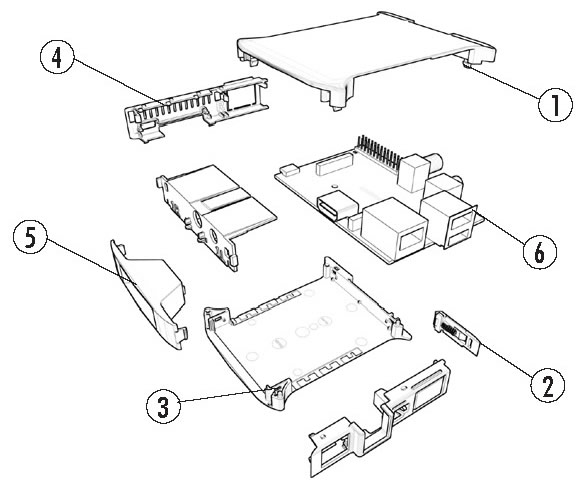 Embedded Box Railbox Raspberry Pi/B+: RASPBERRY enclosure