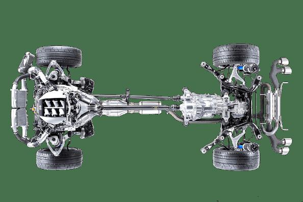 Visconti Tuning GTR AWD Controller
