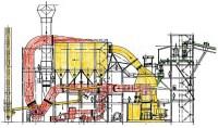 Blast Furnace Slag Grinding Plant ,Blast Furnace Cement ...