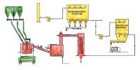 Dust Reutilization System for Electric Arc Furnace (EAF ...