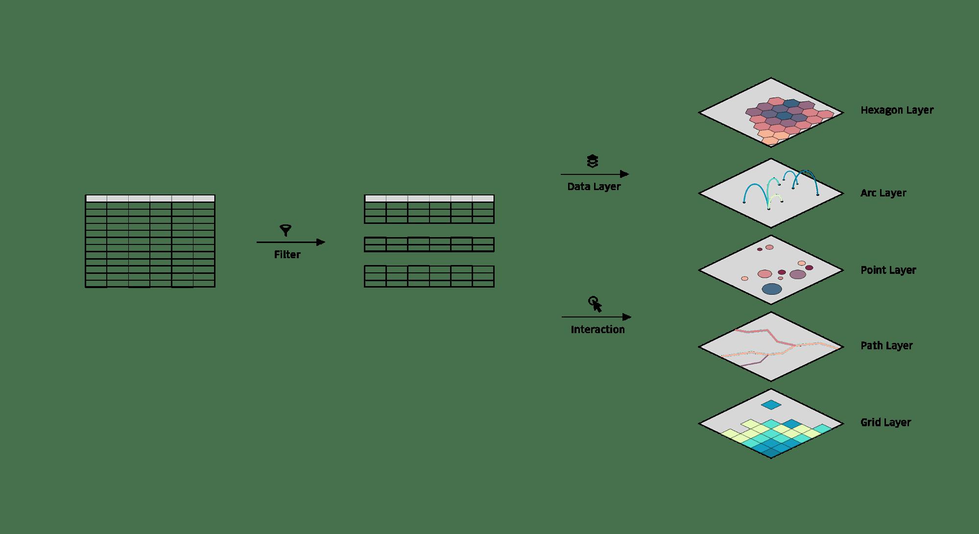 Deck Gl Layers