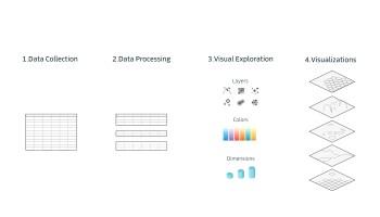 Uber Expands Advanced Visualization Ecosystem with Mapbox