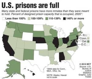20101129_prisons_capacity-source-prod_affiliate-91-1