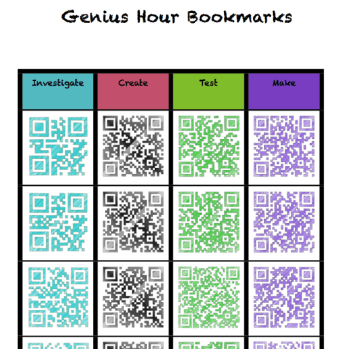 Genius Hour Bookmarks
