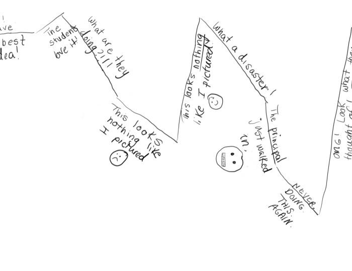 Sketch001-p1c6ba34pst6sociria1rkb16o0.jpg