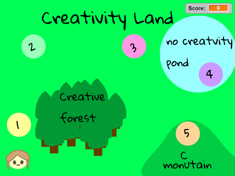 creativityland