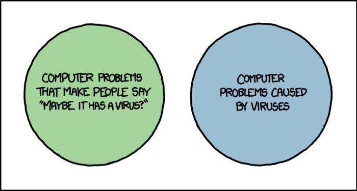 virus_venn_diagram_2x.png