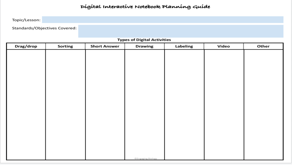 DIgital Interactive Notebook Planning Guide