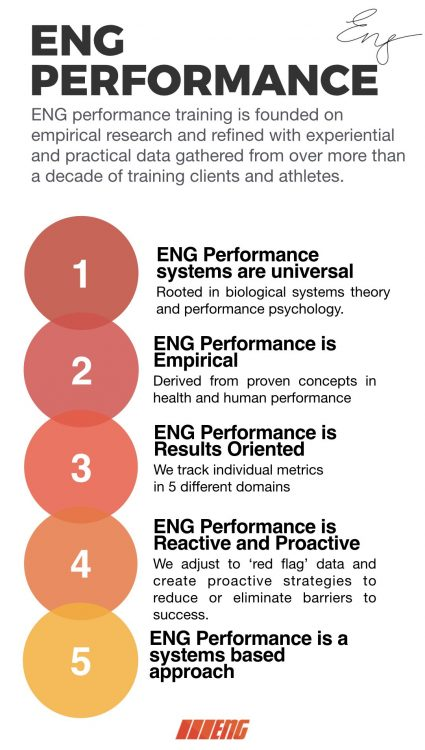 Performance is Not Just for Athletes | Engard Athletics