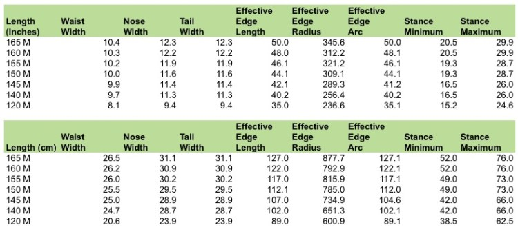 Gilson Boards Mens specifications dimensions lengths
