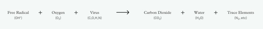 Molekule Air Purifier path