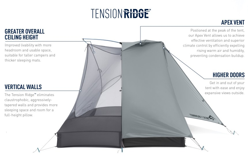 Sea To Summit Tension Ridge Tents! New Alto and Telos 1, 2 and 3 Person Tents 1