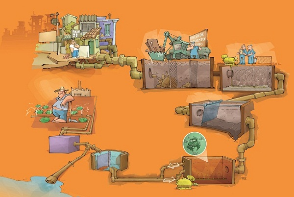 energia-do-esgoto2-blog-da-engenharia