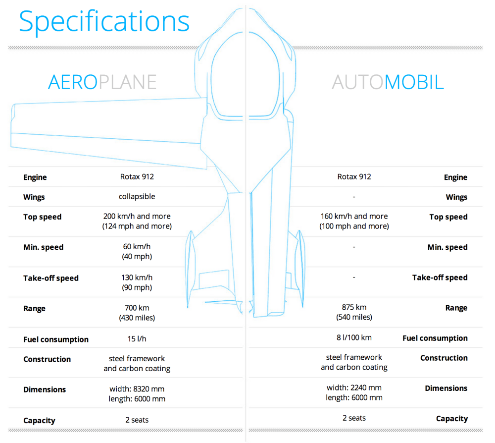 carro-voador4-blog-da-engenharia