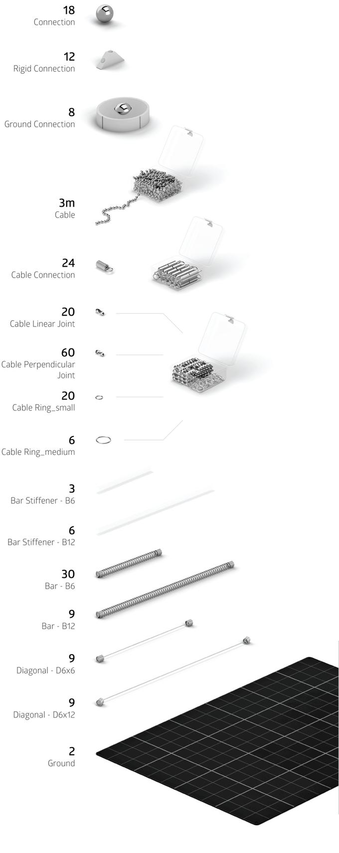 Kit Estrutural Mola 3