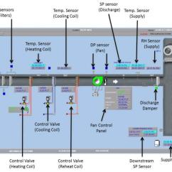 Coriolis Flow Meter Wiring Diagram Vauxhall Astra G Stereo Differential Schematic   Get Free Image About