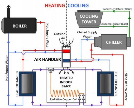 reading wiring diagrams hvac ez go golf cart light diagram block of system – readingrat.net