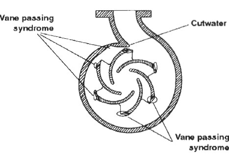 Marine Float Switch Wiring Diagram Marine Power Wiring