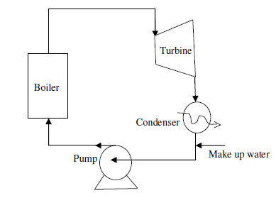 Schematic symbols for pumps