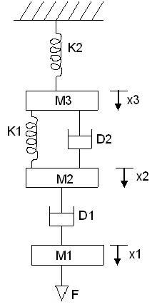 EC 1304-Control Systems November/December 2007