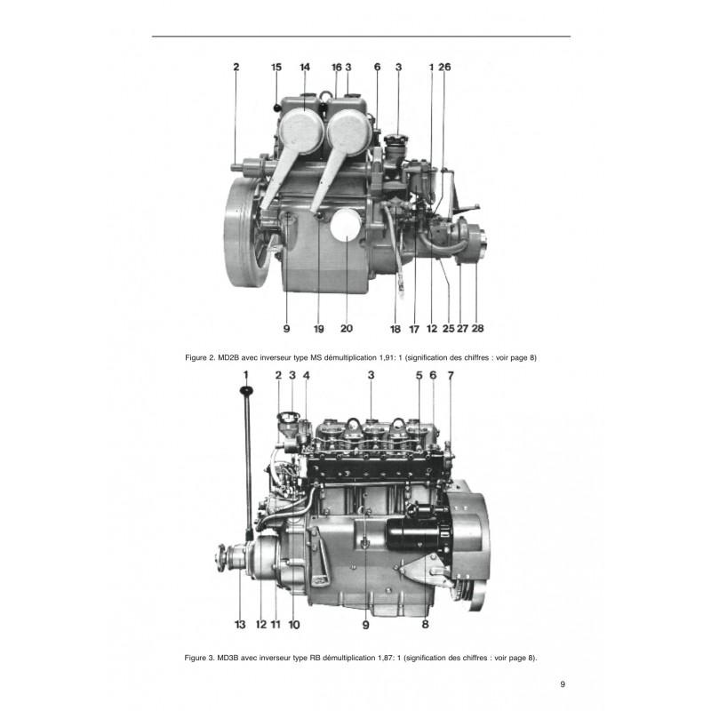 Manual Md2b