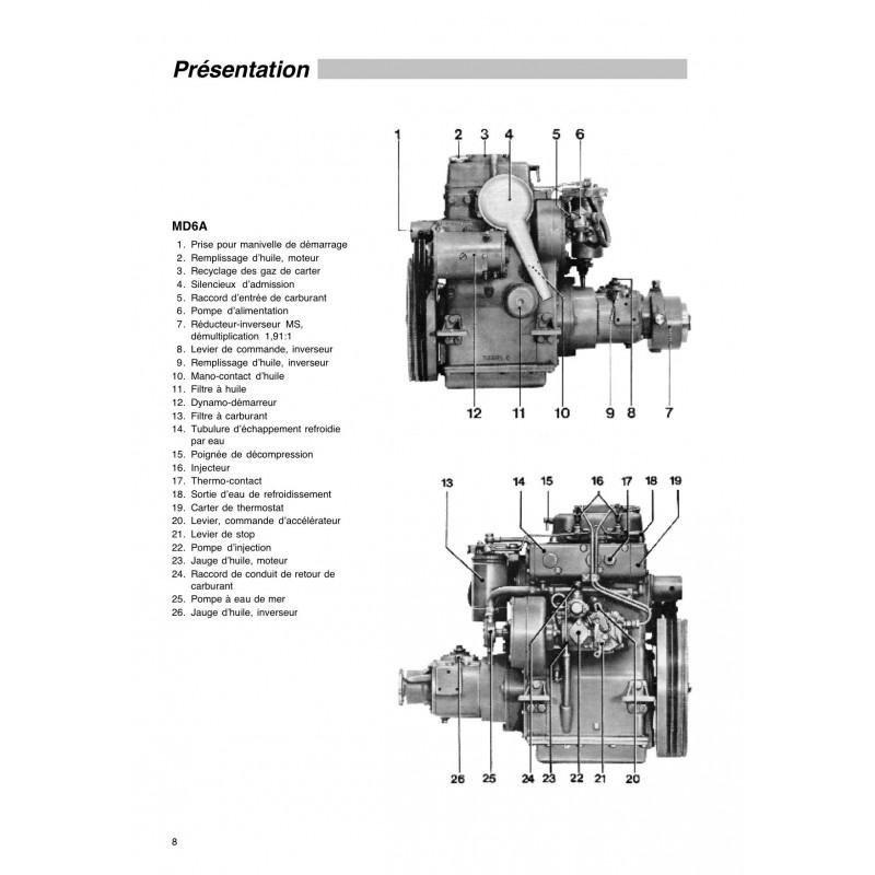 Volvo Penta Marine Diesel Engines Manual