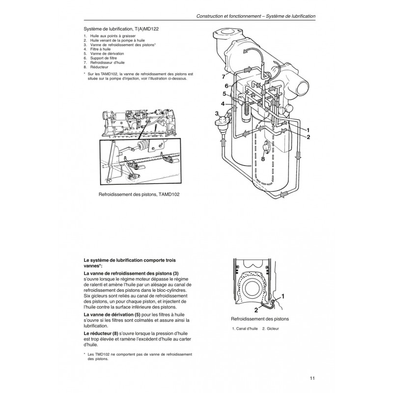 Manuel VOLVO PENTA DIESEL D102-D122 Systéme Lubrification