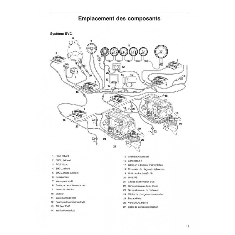 Volvo Penta D6 370 Manual