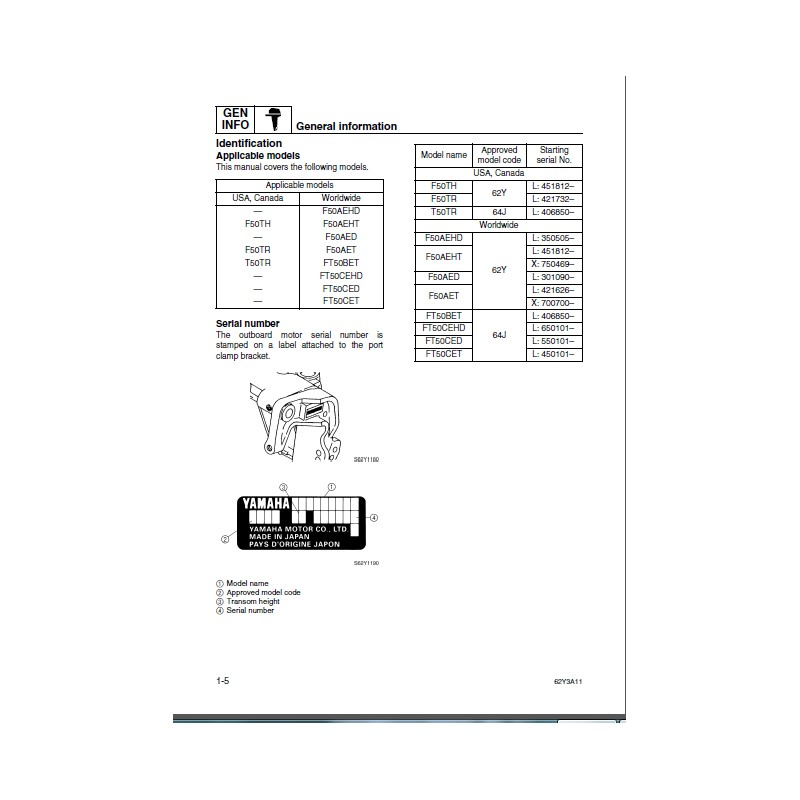 suzuki f50 manual