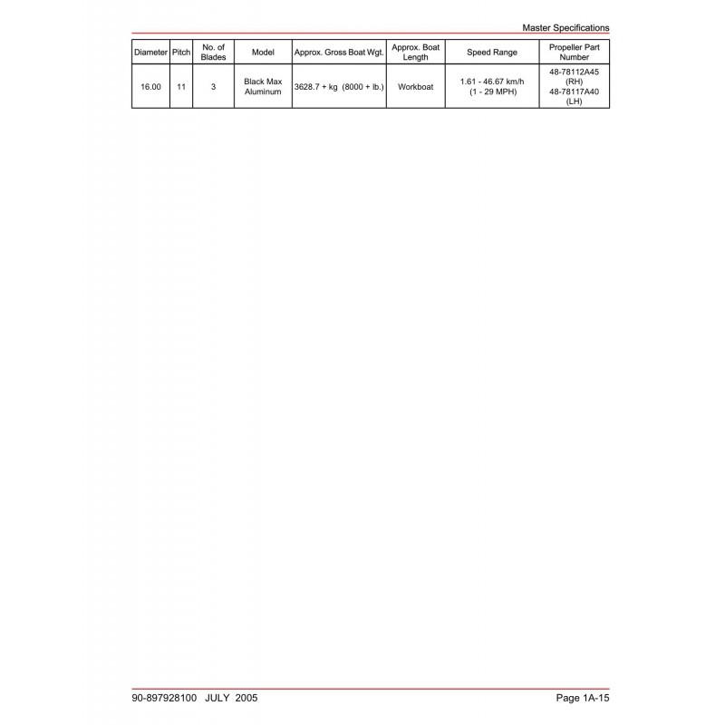 Manuel MERCURY VERADO 135hp 150hp 175hp