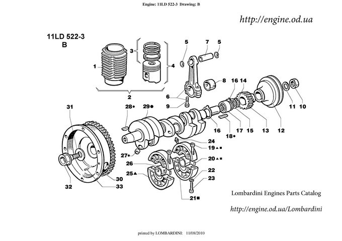 LOMBARDINI engine Manuals & Parts Catalogs