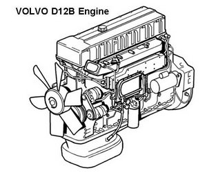 VOLVO CE engine Manuals & Parts Catalogs