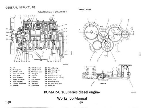 KOMATSU 107, 108 series engine Manuals & Parts Catalogs