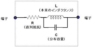 コイル_3素子モデル