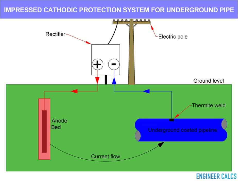 importance of iron carbon diagram access freightliner wiring diagrams how to prevent rust and keep things pristine inside