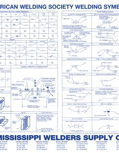also welding symbols chart  engineerdog rh