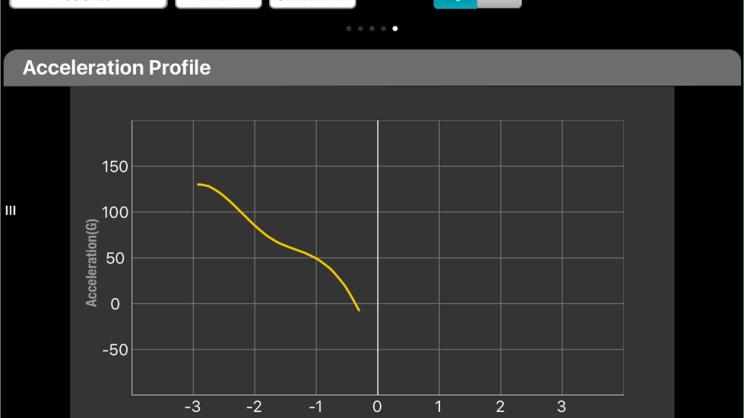 Speed-Acceleration-Profile-1