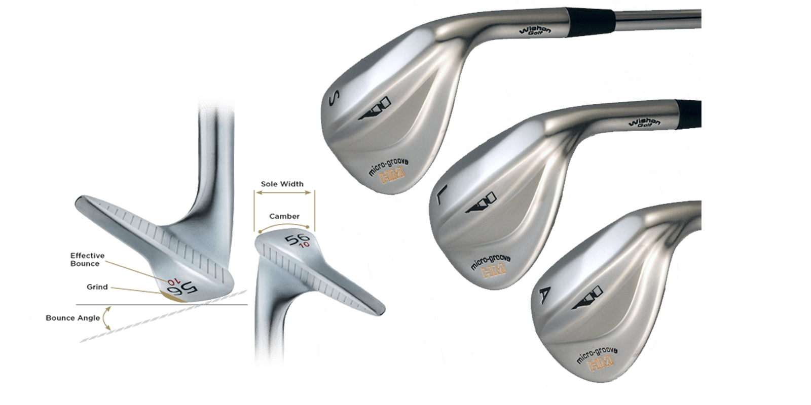 Wedge Guide - Bounce, Grind & Other Things | Engineered Golf