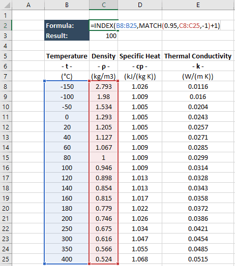 Using Excel S Index And Match Functions To Look Up