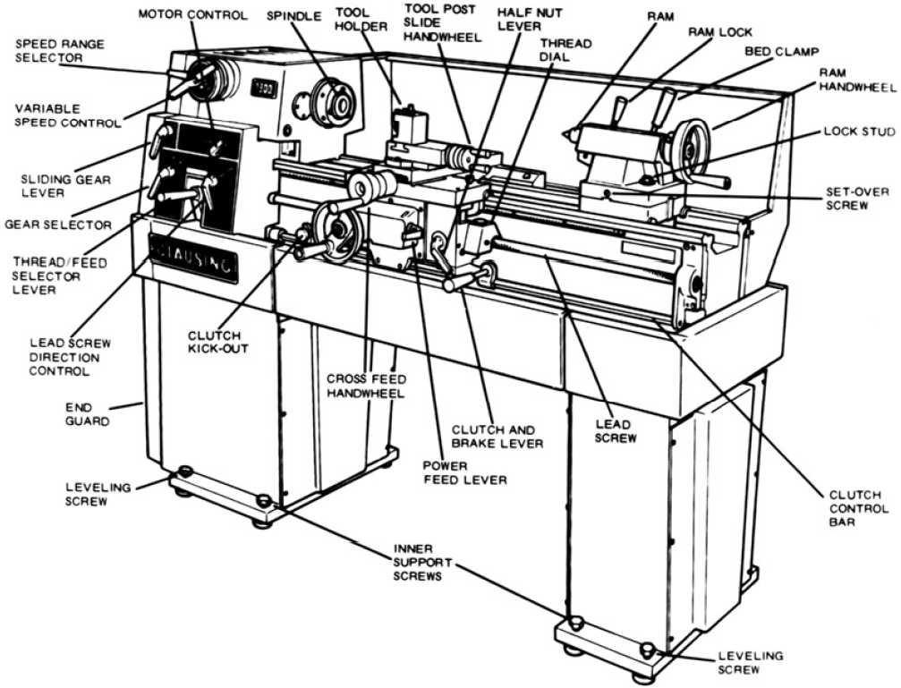 engine lathe parts diagram