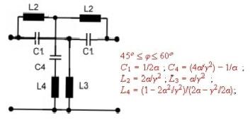 Formulas 3